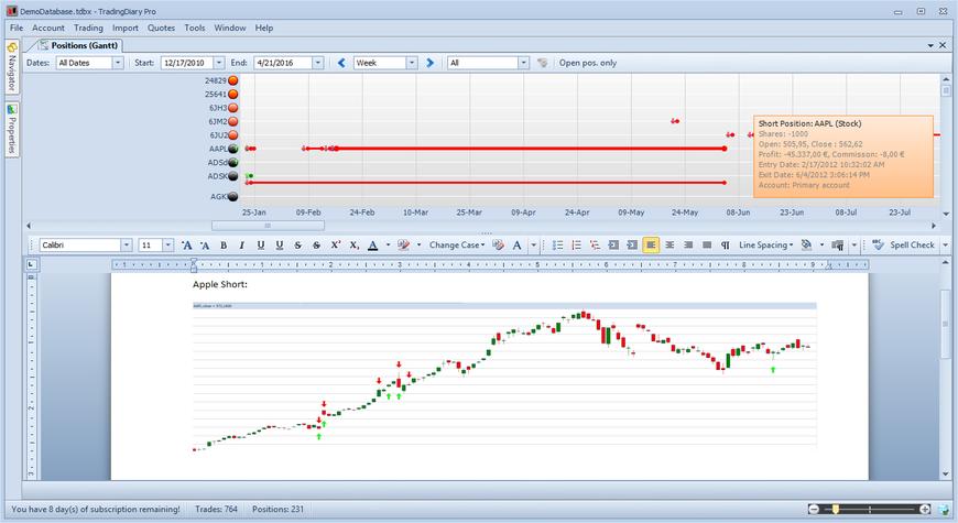 Trading journal functionality in gantt view